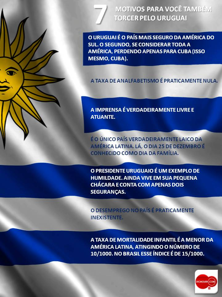 URUGUAI FACTS