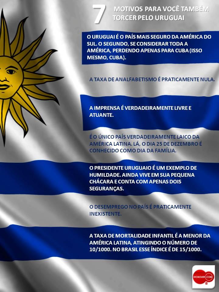 URUGUAI FACTS